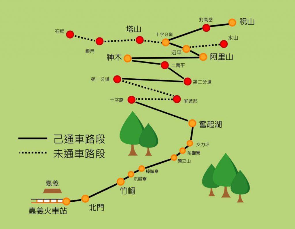 阿里山森林小火車路線圖